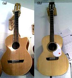 Mr. Takano's Guitar